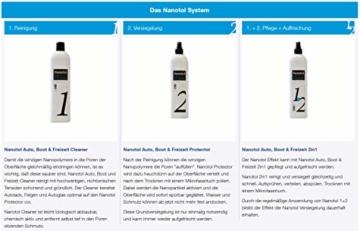 Nanotol Auto, Boot, Freizeit Protector 250 ml (40 m²) - Nanoversiegelung (Step 2) für Lack, Felgen, Autoglas - Glanzversiegelung Lackpflege Lotuseffekt Keramik-Polymer-Hybrid-Beschichtung - 3